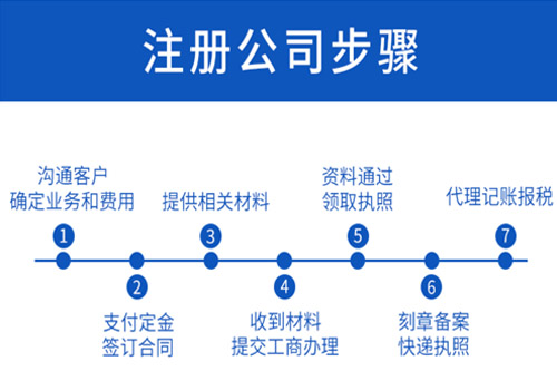 上海代理记账多少钱(上海代理记账公司的哪家比较好)